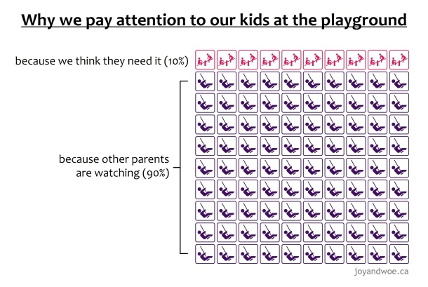 why_we_pay_attention_to_our_kids